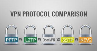 Сравнение на VPN протоколи: PPTP – L2TP &#82